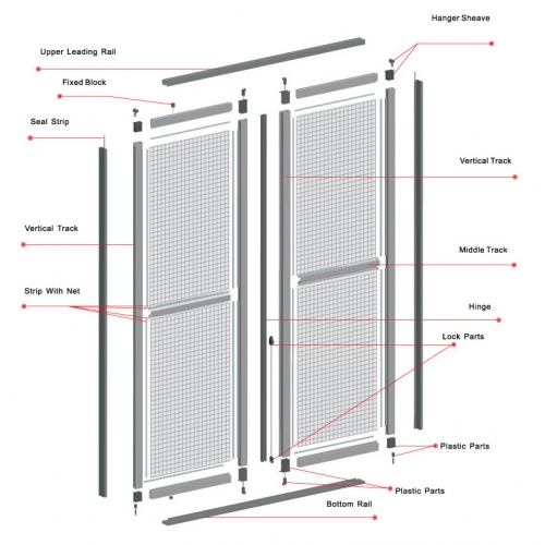 Insect Screen Insect Screens Insect Screen Malaysia